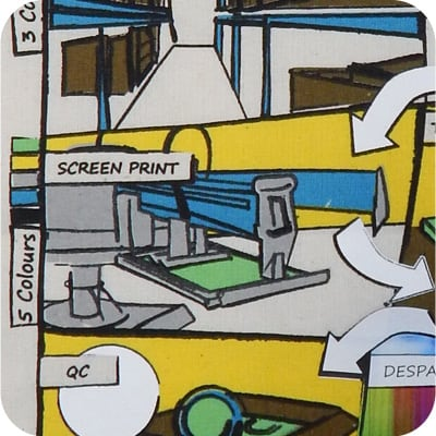 5 colour - screen print