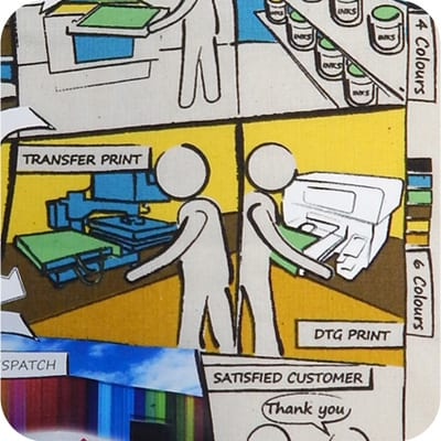 6 colours - Transfer & DTG Printing